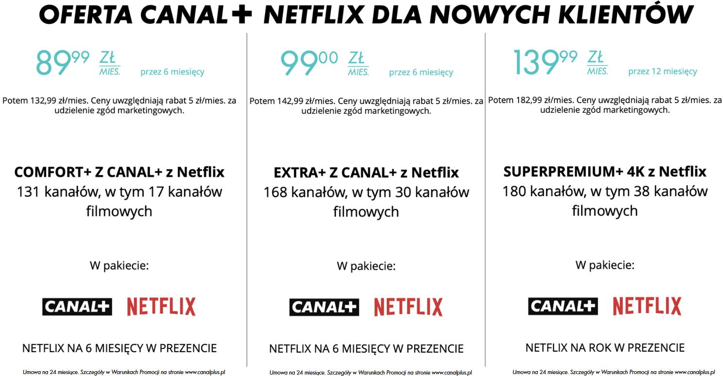 Canal+ Netflix oferta pakiety