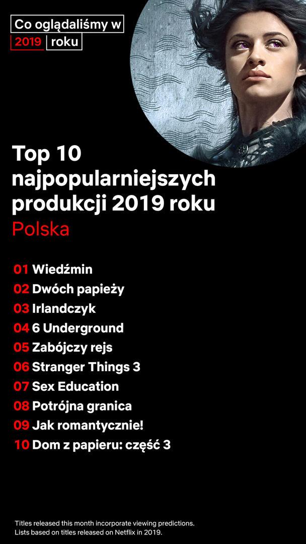 netflix najpopularniejsze produkcje 2019