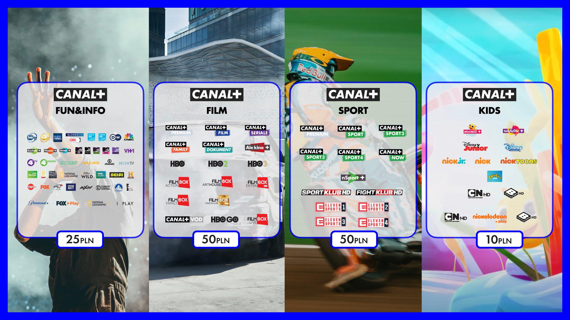 Canal+ VoD cennik oferta